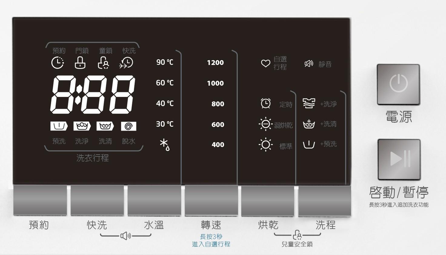 大同12KG變頻滾筒洗衣機》洗脫烘省時省力好乾淨 不佔空間解救小家庭(TAW-R120DA) - yukiblog.tw