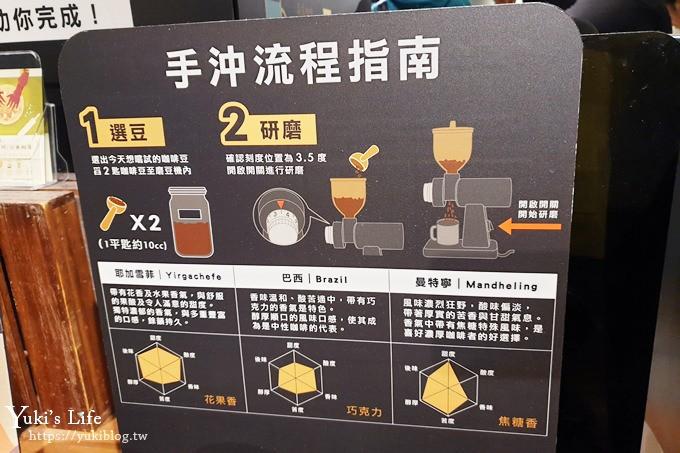 台北美食【覺旅咖啡陽光店】平價比薩diyx不限時親子用餐好去處~手沖咖啡、果汁都能自己做! - yukiblog.tw