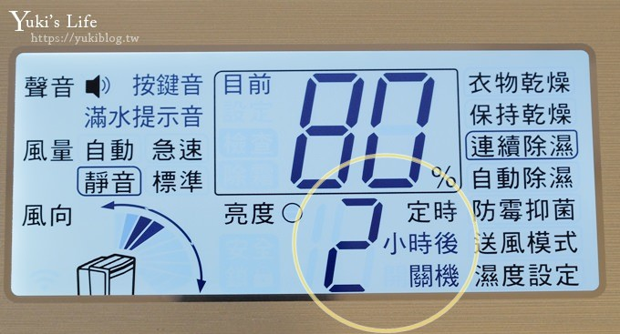 除濕機推薦【Panasonic高效型除濕機(F-Y32GX)】超廣角出風角度、省電第一、除臭功能 - yukiblog.tw