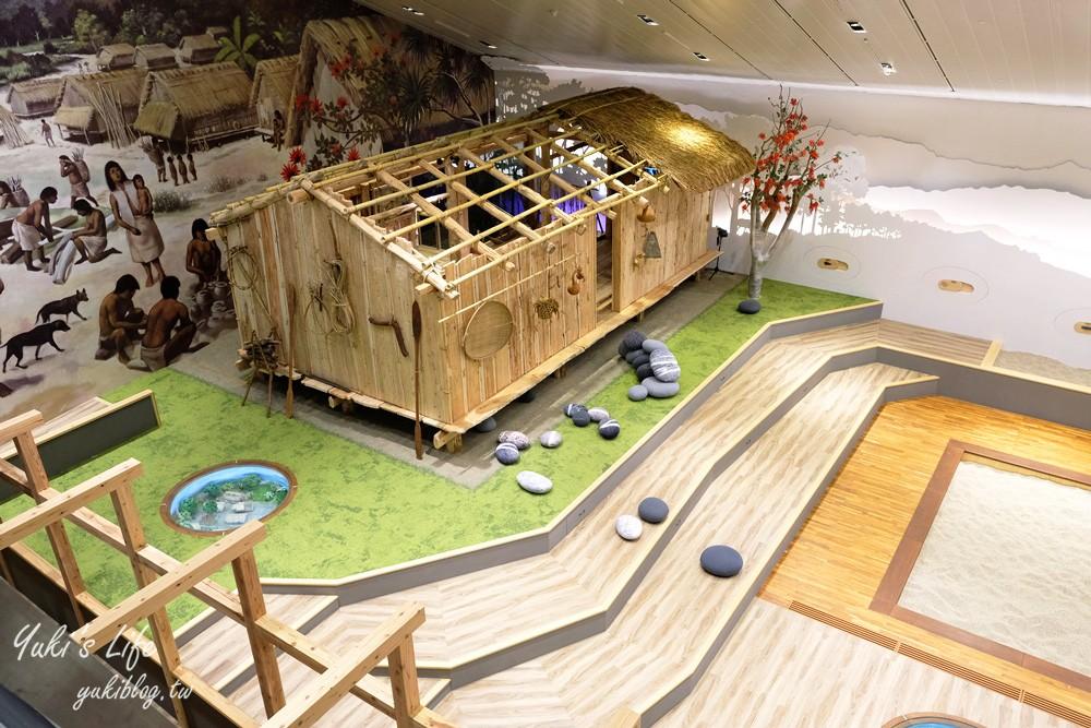 宜蘭雨天一日遊懶人包》室內親子景點不怕下雨~超過15個景點.4條路線玩透透! - yukiblog.tw