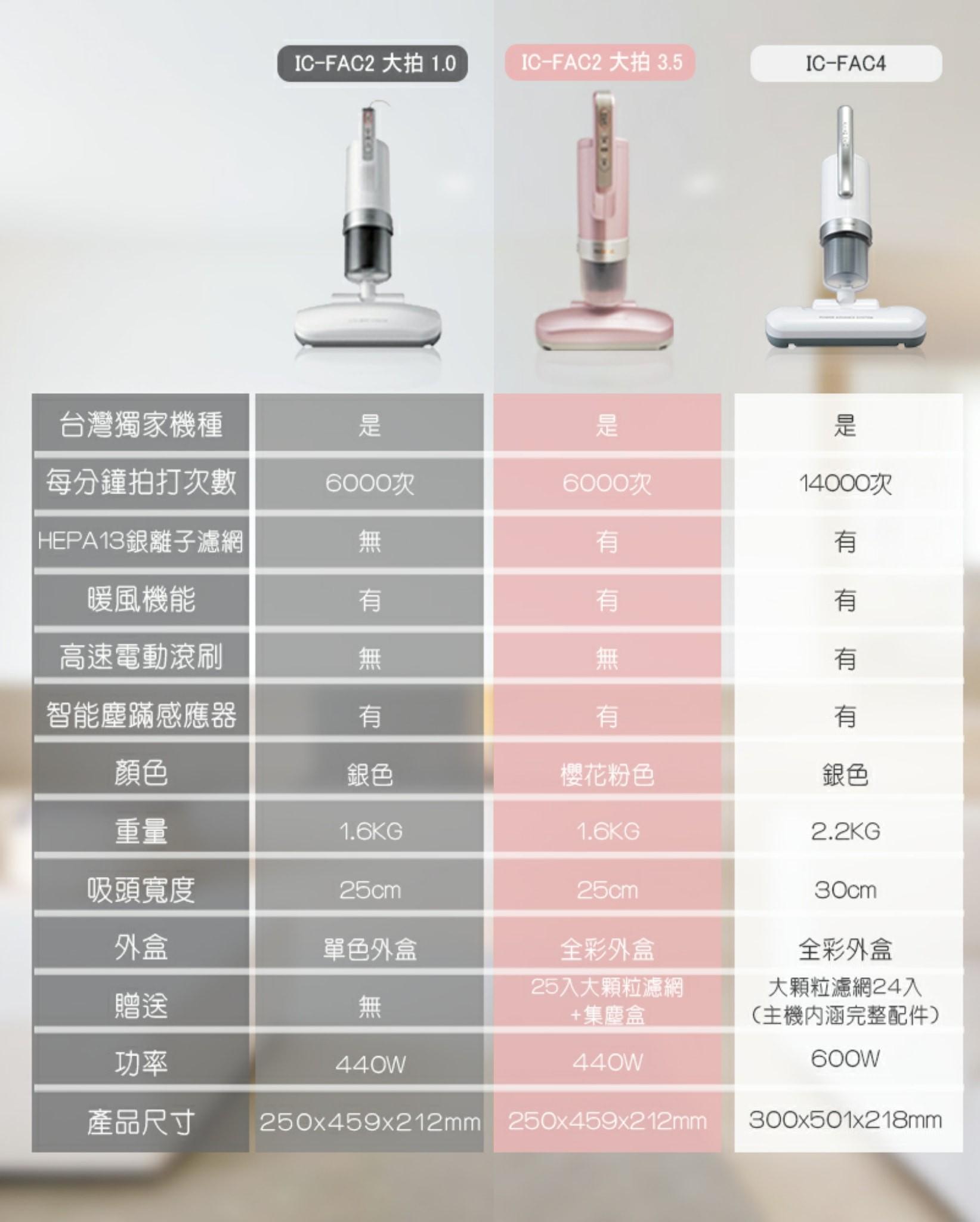 大拍联合快闪团/福利品《IRIS全新大拍5.0尘蹒机》2020最新全面改款~升级更好用! - yukiblog.tw