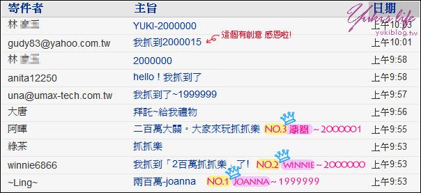 [开奖]★贺★突破二百万抓抓乐~公布得奖者 - yukiblog.tw