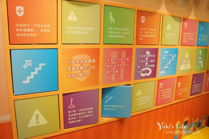 彰化旅游免费景点【白兰氏健康博物馆‧鸡精博物馆】重新改馆亲子旅游互动好去处 - yukiblog.tw