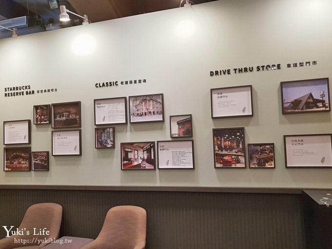 台北景點》免費!【星巴克20年特展】巨型咖啡經典場景超美打卡點(華山藝文特區展覽3/17~4/12) - yukiblog.tw