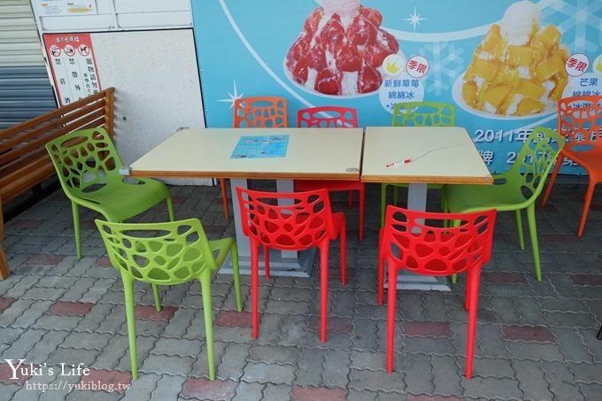 宜蘭美食【大碗公冰甜品】兒童遊戲室吃冰也好玩!來自高雄的彭湃水果冰、雪花冰(羅東親子景點) - yukiblog.tw