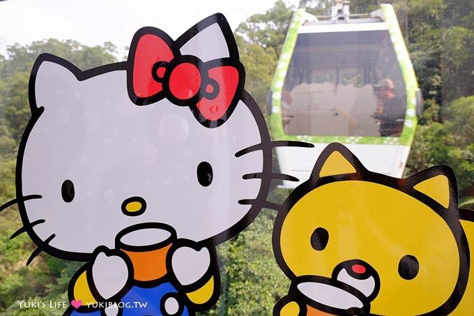 台北遊記【木柵動物園貓纜一日遊】圓仔+動物園內站免排隊攻略+Hello Kitty貓空纜車+貓空美食 - yukiblog.tw