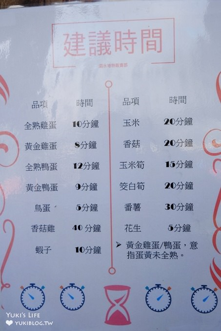 免費!宜蘭清水地熱11/20重新開放最新版》竹簍煮蛋、泡腳、野餐好去處!(12/1~12/7休園) - yukiblog.tw