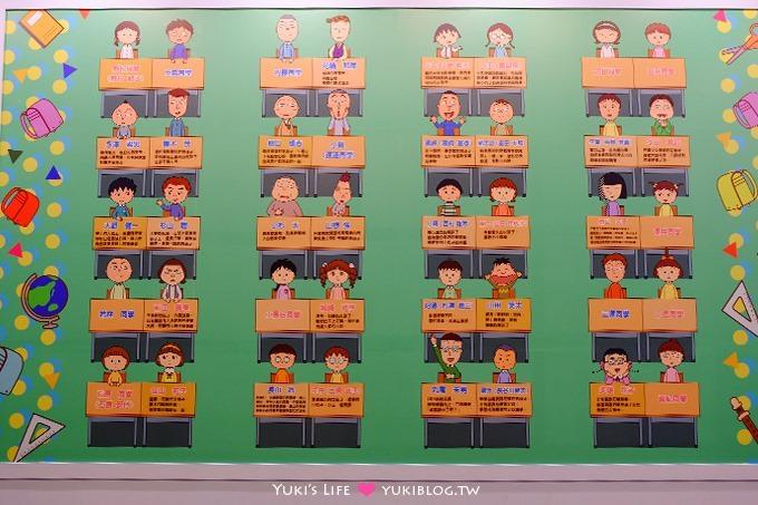 【櫻桃小丸子學園祭-25週年特展】好可愛~好好拍(6/19-9/13華山1914文創園區)忠孝新生站 - yukiblog.tw